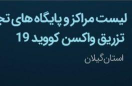 اعلام لیست مراکز و پایگاه های تجمیعی تزریق واکسن کووید ۱۹در استان گیلان